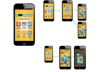 App Design for mee2gether